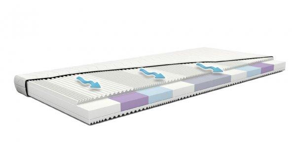 Matrace Foam plus 80/200/16 cm