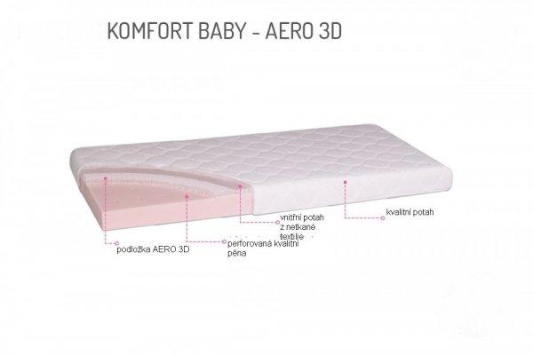 Zdravotní matrace Comfort baby Aero 3D 120 x 60 cm