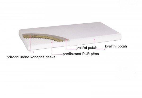 Zdravotní matrace Prima Optima - 120 x 60 cm