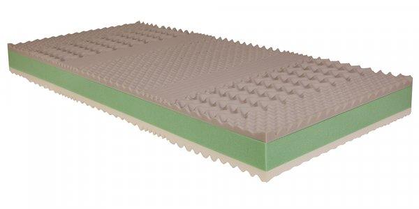 Matrace Molmat MEDION 80/200 cm s potahem