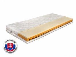 Zvětšit Matrace Profil Lazy Foam 90/200 cm