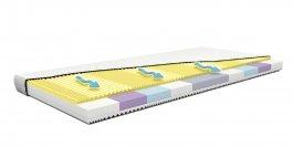 Zvětšit Matrace Foam Visco 90/200/16 cm